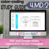 DIGITAL & PAPER: Color-Coding Study Guide: 4.MD.2 Measurem