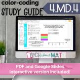 DIGITAL & PAPER: Color-Coding Study Guide: 4.MD.4 Line Plots