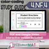 DIGITAL & PAPER: Color-Coding Study Guide: Multiplying Fra