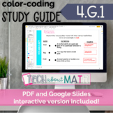 DIGITAL & PAPER: Color-Coding Study Guide: 4.G.1 Lines, Ra