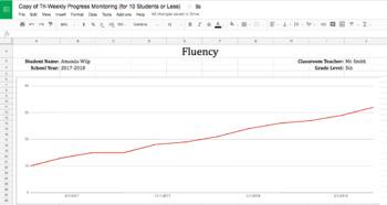 DIGITAL Progress Monitoring Tracking Sheets
