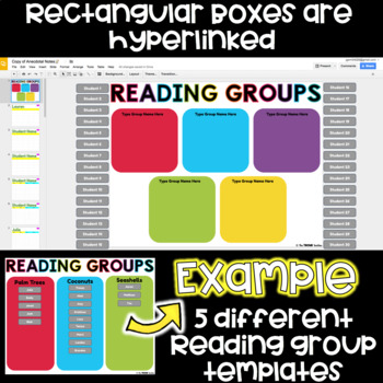 DIGITAL READING GROUPS AND ANECDOTAL NOTES ORGANIZER IN GOOGLE SLIDES™