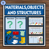 DIGITAL SCIENCE ACTIVITY: MATERIALS,OBJECTS AND STRUCTURES