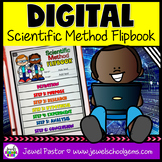 Scientific Method DIGITAL Flipbook (Google Classroom Dista