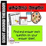 DIGITAL Scoot Around the Room NUMBER BONDS