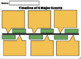 DIGITAL Timeline of 6 Events Graphic Organizer using Google Drawing