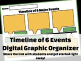 DIGITAL Timeline of 6 Events Graphic Organizer using Googl