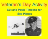 DIGITAL VETERAN'S DAY ACTIVITY:  Timeline for Sea Planes w