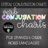 DIGITAL Verb Conjugation Charts for Spanish, ESL or Any Wo