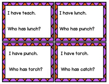 Ending Digraphs with CH