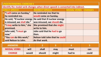 DIRECT & INDIRECT SPEECH WORKSHEETS WITH ANSWERS