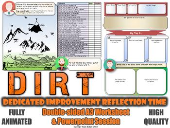 DIRT Worksheet Session - Essential Exam Preparation Tool [Planning & Reflection]