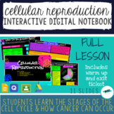 DISTANCE LEARNING Cellular Reproduction Interactive Digita