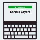 DISTANCE LEARNING Earth's Layers Hyperdoc Google Doc