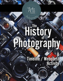 DISTANCE LEARNING--History of Photography TIMELINE activit