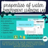 DISTANCE LEARNING Properties of Water @ Home Lab
