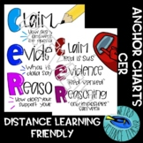 DISTANCE LEARNING SCIENCE ANCHOR CHART Claim Evidence Reas