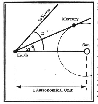 DISTANCE OF MERCURY AND VENUS TO THE SUN