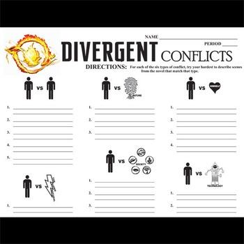 DIVERGENT Conflict Graphic Organizer - 6 Types of Conflict