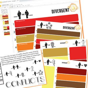 DIVERGENT Conflict Graphic Organizer (Created for Digital)