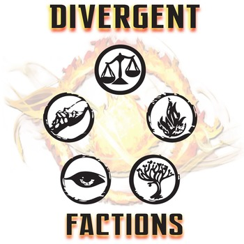 DIVERGENT Factions Analyzer (by Veronica Roth)