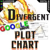 DIVERGENT Plot Chart Organizer Arc Diagram - Freytag (Crea