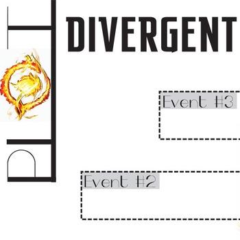 DIVERGENT Plot Chart Organizer Diagram Arc (Roth) - Freytag's Pyramid
