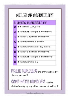 DIVISIBILITY RULES with PRIME and COMPOSITE definitions