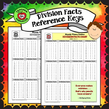 DIVISION FACTS CHART - The Handy Hands Way!