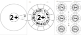 DIVISION WHEELS FACTS 1-12