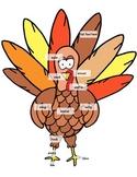 DIY Felt Turkey Template with Diagram Labels