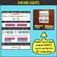 DIY Fraction Kits and Anchor Charts