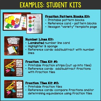 DIY Fraction Kits and Anchor Charts