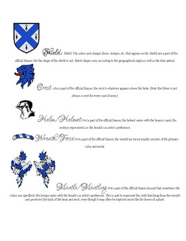DIY Medieval Coat of Arms- Parts of a Coat of Arms