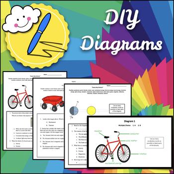 Science STAAR Test Prep: 8 DIY Diagrams