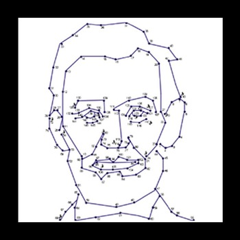 Connect The Dots - Famous Faces - Abraham Lincoln