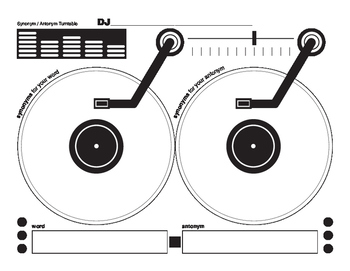 DJ Spin-off: Synonyms and Antonyms