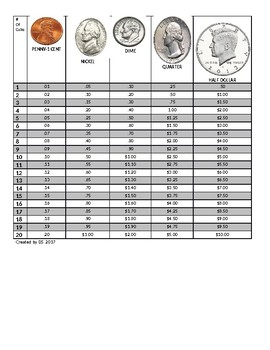 Money Chart / Counting Change
