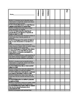 DLM Common Core Essential Elements 7th grade checklist English Language Arts