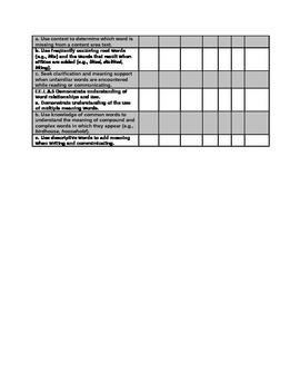 DLM Common Core Essential Elements 8th grade checklist English Language Arts