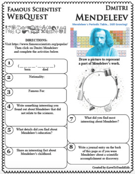 DMITRI MENDELEEV Science WebQuest Scientist Research Project Biography Notes