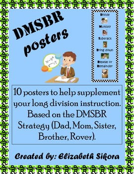 DMSBR Division Posters