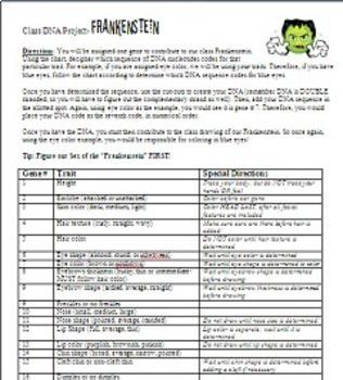 Science Class DNA Frankenstein!