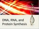 DNA, RNA, Protein Synthesis PowerPoint and Notes - Shorter Version