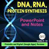 DNA (Deoxyribonucleic Acid), RNA, Protein Synthesis Powerpoint & Notes