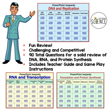 DNA (Deoxyribonucleic Acid), RNA, Translation Jeopardy Games Set of 3