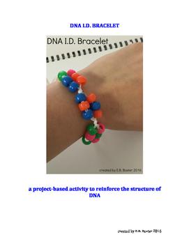DNA I.D. Bracelet