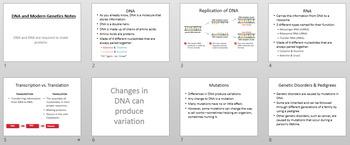 DNA & Modern Gentics Unit