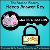 DNA Replication Recap Answer Key by The Amoeba Sisters- Amoeba Sisters Key