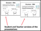 Genetic Material - DNA and RNA - Biology PowerPoint Lesson and Student Notes